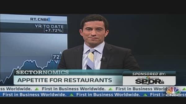 Appetite For Restaurants