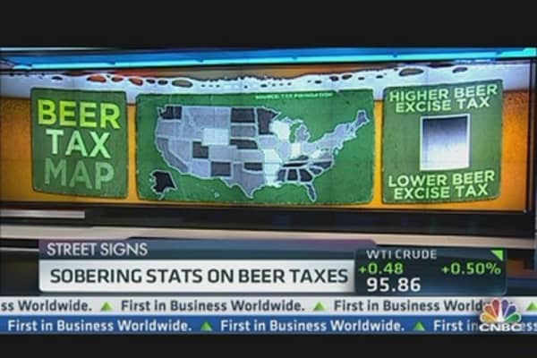 Sobering Stats on Beer Taxes