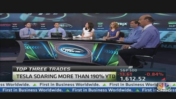 Top Trades As Rates Rise