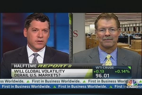 Don't Focus on Volatility: Strategist