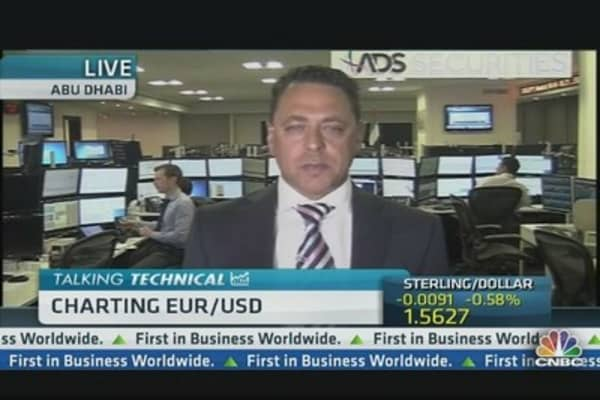 Confidence in Euro Is Growing: Pro