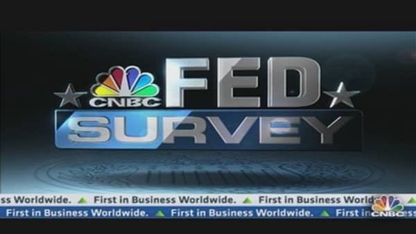 CNBC Fed Survey: Tale of the Taper