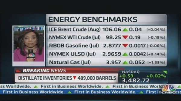Crude Oil Inventories Up 313,000 Barrels