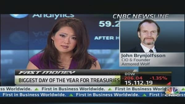 Biggest Day of the Year For Treasuries?