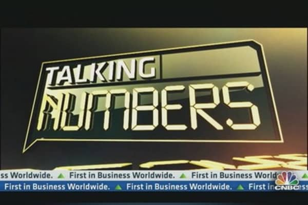 Talking Numbers: Housing Down Post-Fed