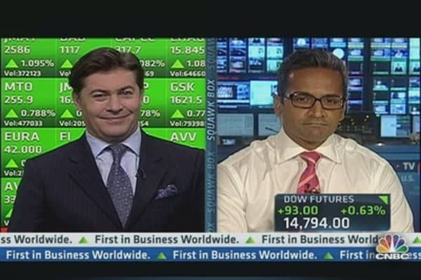 Global Markets Update