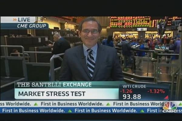 Santelli's Stress Test Results