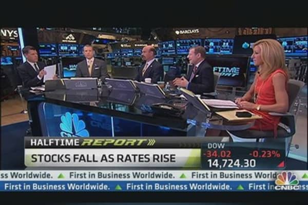 'Too Soon for Stocks Right Now': Pro