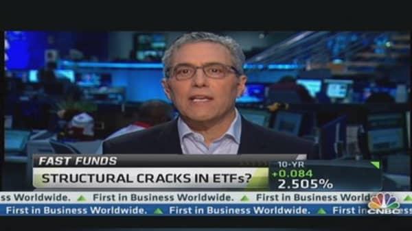 Sell-Off Havoc in ETFs