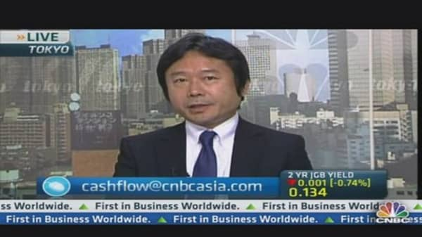 Markets Are Confused About Abenomics: Pro
