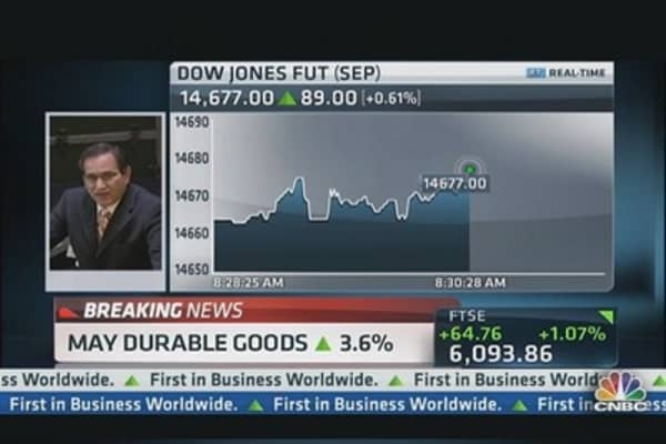 Durable Goods Up 3.6% in May