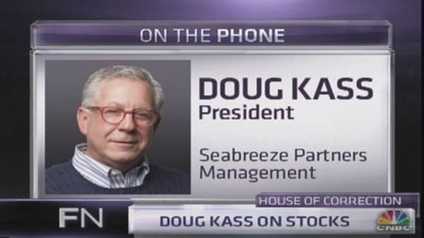 Doug Kass: Biggest Risks to the Market
