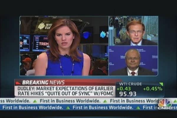 NY Fed President Speaking on Labor Market