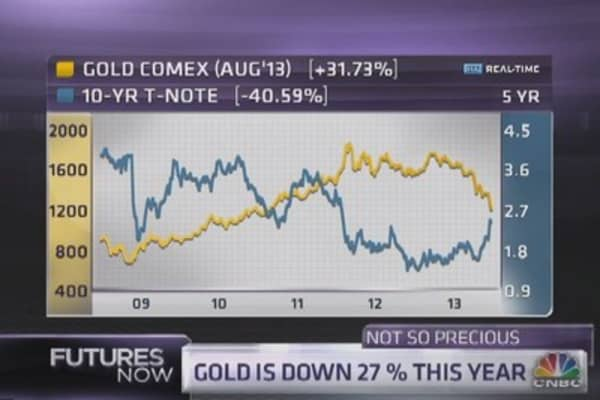 RBC Strategist: Why $800 Gold Is Coming