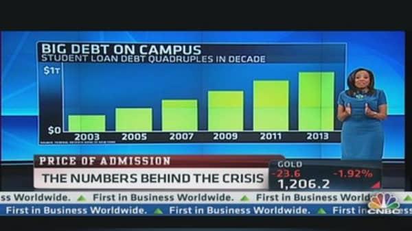 Student Loan Rate Hike Looming