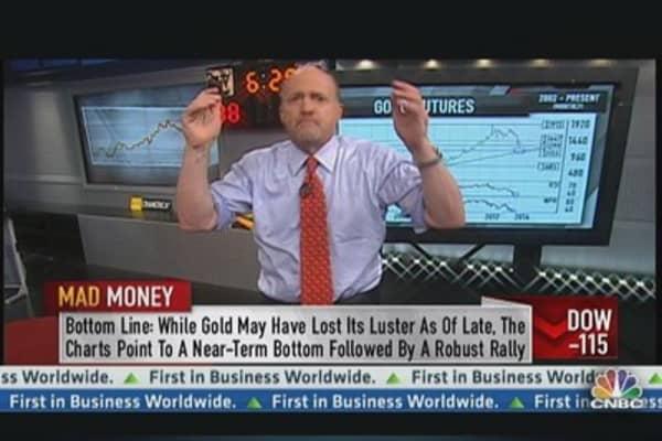 Investing Dumping Gold, Where's the Bottom?