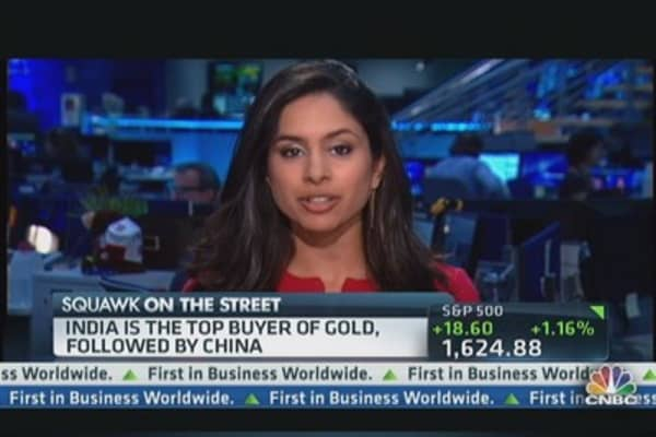 Who's to Blame for Gold's Sell-Off?