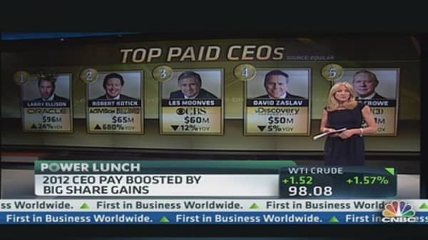 CEO Pay Jumps in 2012