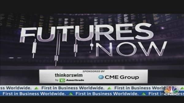 Futures Now: Oil's Risk Premium Increases