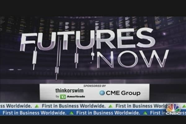 Futures Now: Oil's Risk Premium Increases