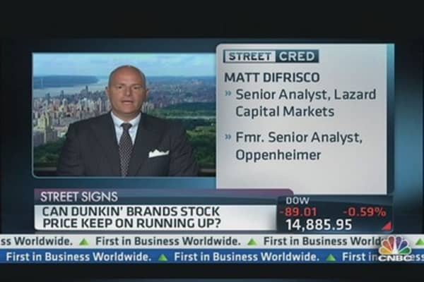 What Makes Dunkin' Brands a Buy?