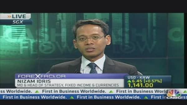 Beware Emerging Markets