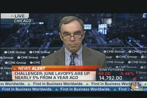 Challenger Jobs Report: Layoffs on the Rise