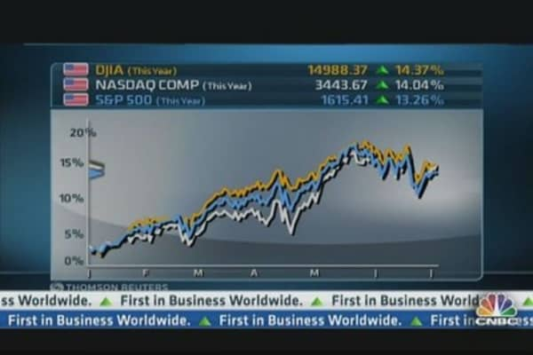 Gartman: Markets Could Get Schizophrenic