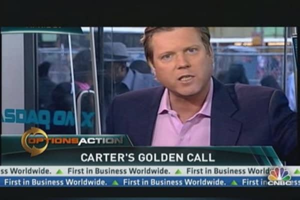 Contrarian Gold Call
