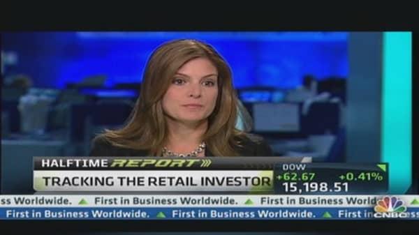 Investors Bullish During June Pullback: Survey