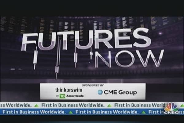Futures Now: Oil at 15-Month High