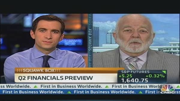 Bove: 'Sloppy' Quarter But Buy Banks on Weakness