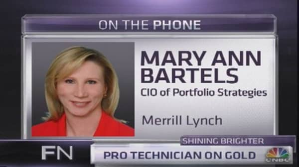 Merrill Lynch's Gold Call