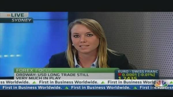Long USD Trade Still in Play