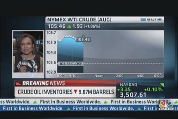 Crude Oil Inventory Down 9.87M Barrels