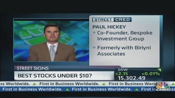 Best Stocks Under $10