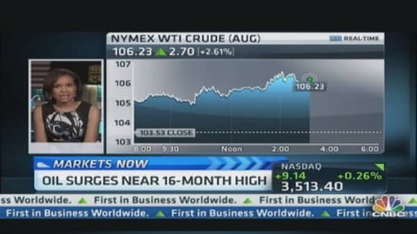 Oil Surges Near 16-Month High