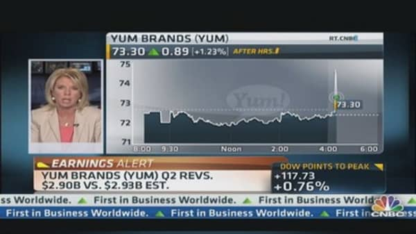 Yum! Q2 Earnings Out
