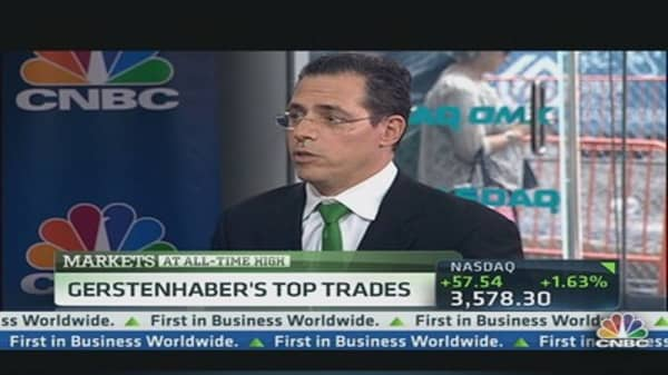 Top 'Bernanke Bounce' Trades