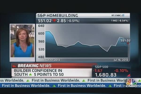 Home Builder Sentiment