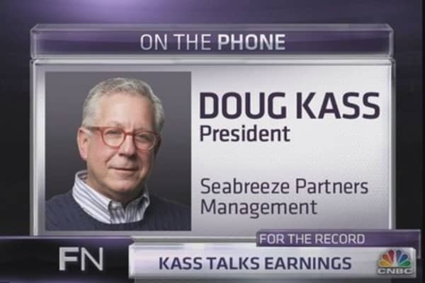Doug Kass: Market making a top here