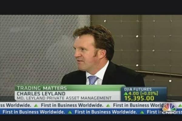 Billabong shares worth the risk
