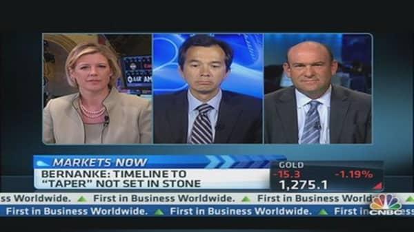 When Bernanke speaks the markets move