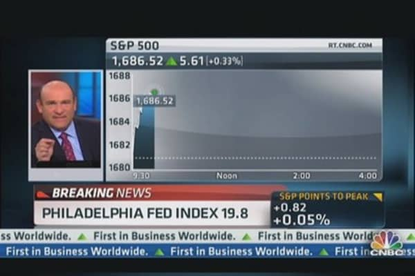 July Philly Fed results highest since March 2011