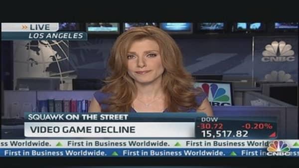 Video game sales tumble 15%