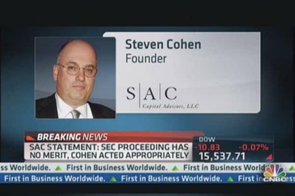 SEC charges Steven Cohen