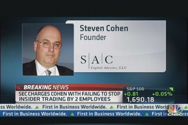 SEC's civil charge on Cohen