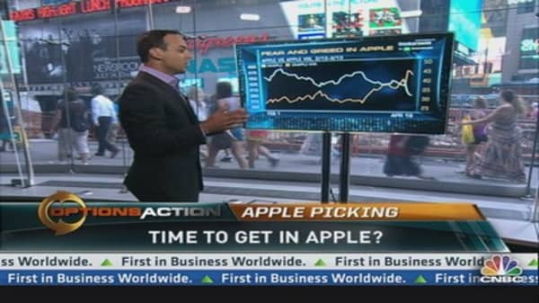 Secret Apple buy sign