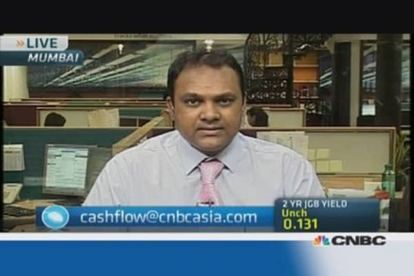 Analyzing India's earnings outlook