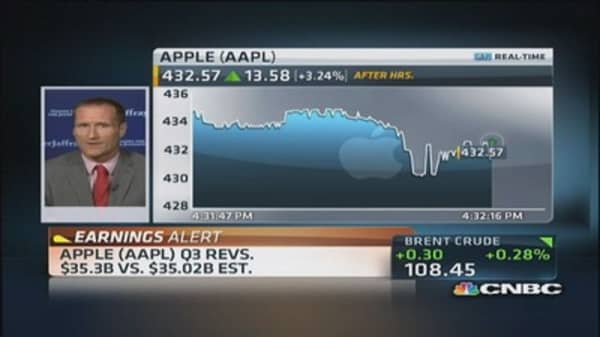 Reaction to Apple Q3 earnings